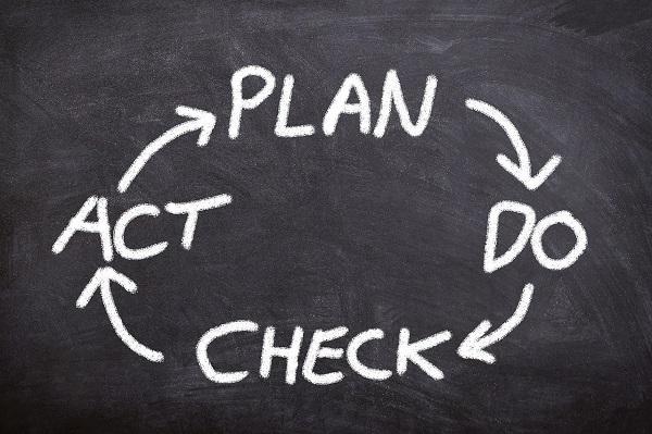 Plan, do, check, act written on a digital chalk board.